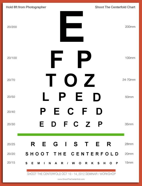 Knows Present Eye 112
