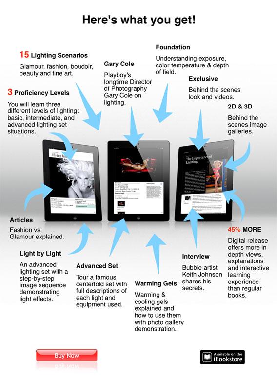 iPad-descrpt-568