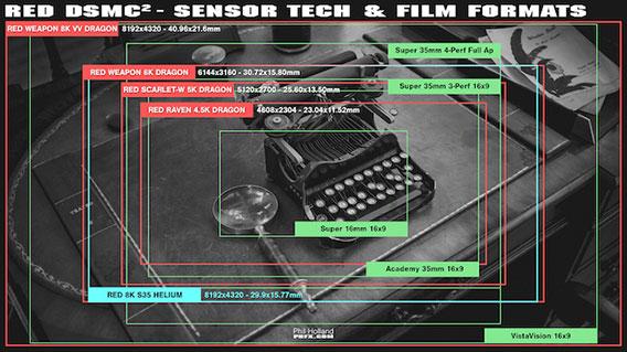 sensor-map-568