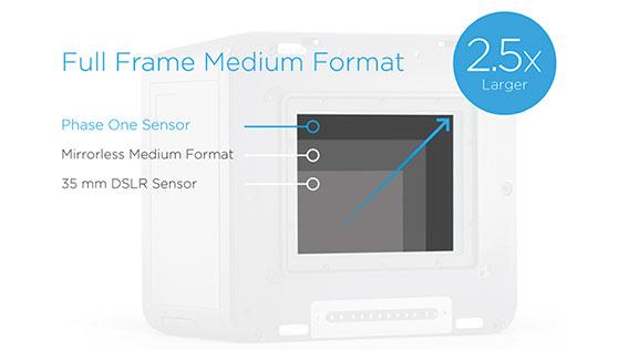 medium-format-company-568